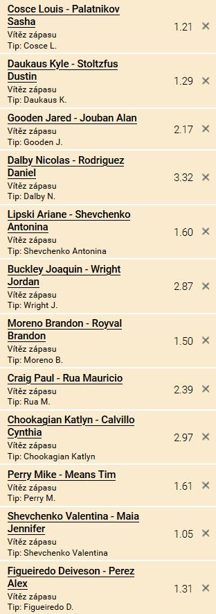 UFC 255, Tipsport