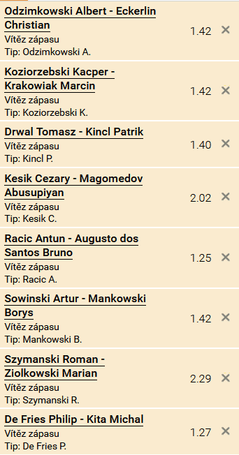 Tipsport, KSW